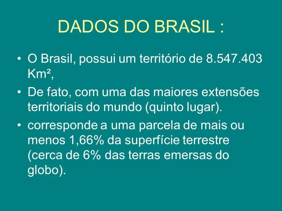 DADOS DO BRASIL : O Brasil, possui um território de 8.547.403 Km², De fato, com uma das maiores extensões territoriais do mundo (quinto lugar). corres