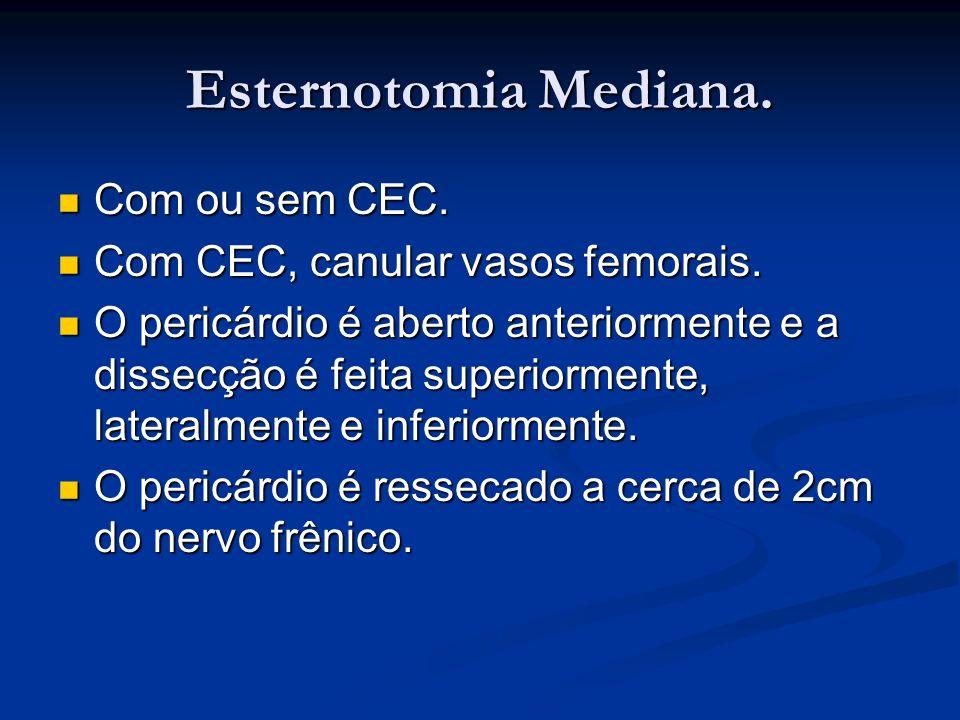 Esternotomia Mediana. Com ou sem CEC. Com ou sem CEC. Com CEC, canular vasos femorais. Com CEC, canular vasos femorais. O pericárdio é aberto anterior