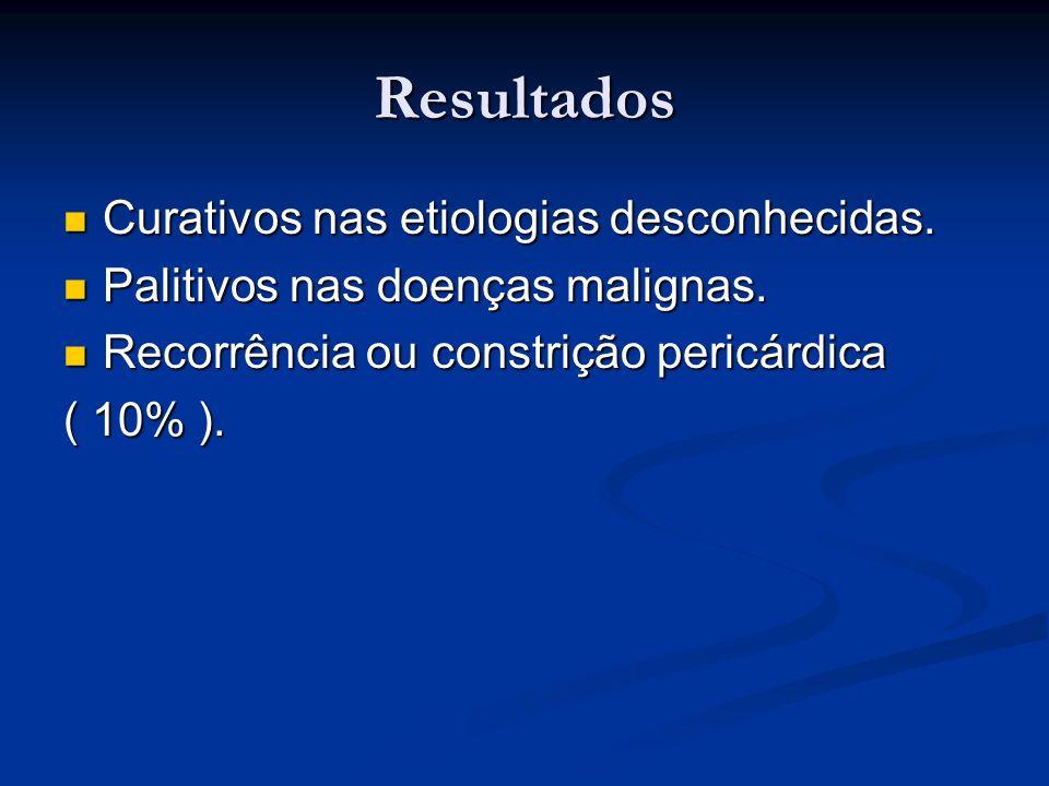 Resultados Curativos nas etiologias desconhecidas. Curativos nas etiologias desconhecidas. Palitivos nas doenças malignas. Palitivos nas doenças malig