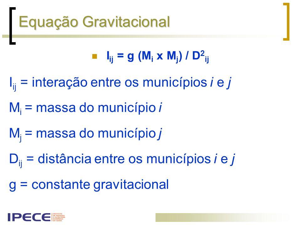 Equação Gravitacional I ij = g (M i x M j ) / D 2 ij I ij = interação entre os municípios i e j M i = massa do município i M j = massa do município j
