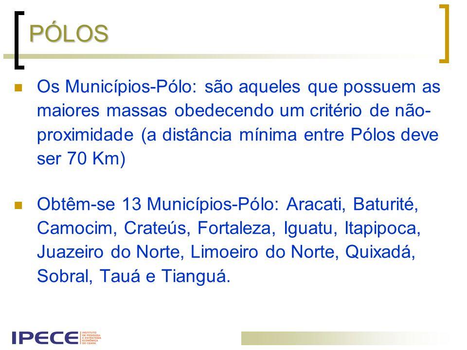 PÓLOS Os Municípios-Pólo: são aqueles que possuem as maiores massas obedecendo um critério de não- proximidade (a distância mínima entre Pólos deve se