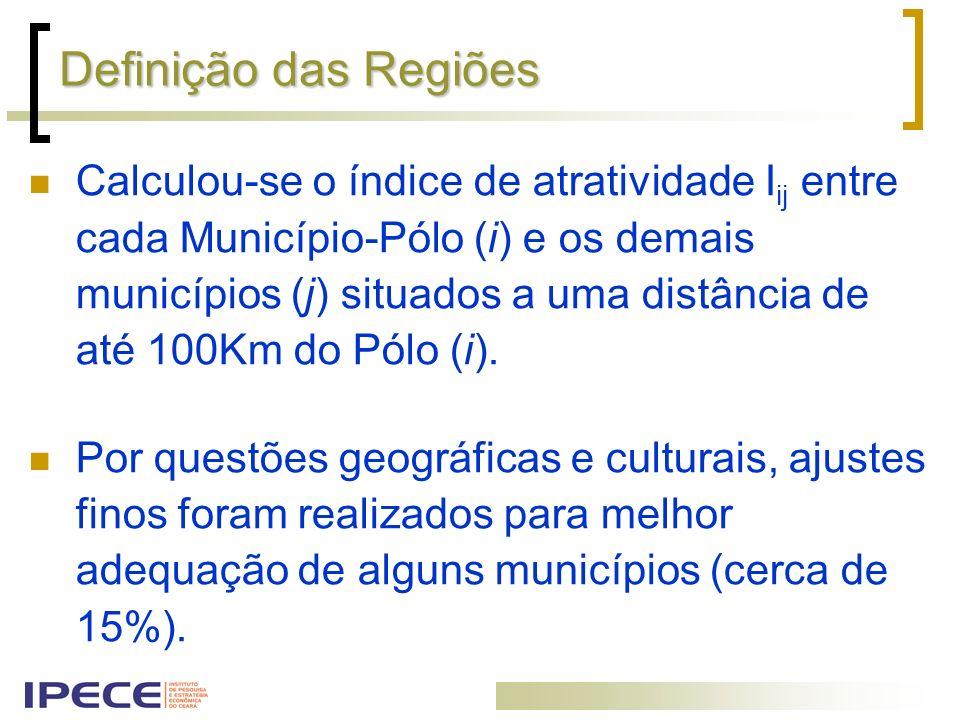 Definição das Regiões Calculou-se o índice de atratividade I ij entre cada Município-Pólo (i) e os demais municípios (j) situados a uma distância de a