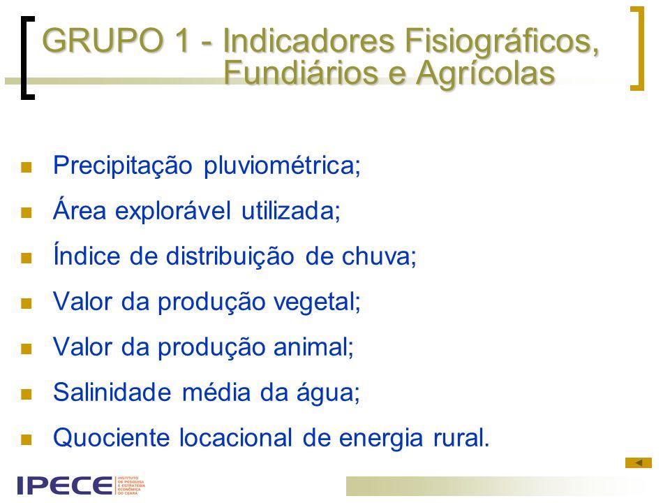GRUPO 1 - Indicadores Fisiográficos, Fundiários e Agrícolas Precipitação pluviométrica; Área explorável utilizada; Índice de distribuição de chuva; Va