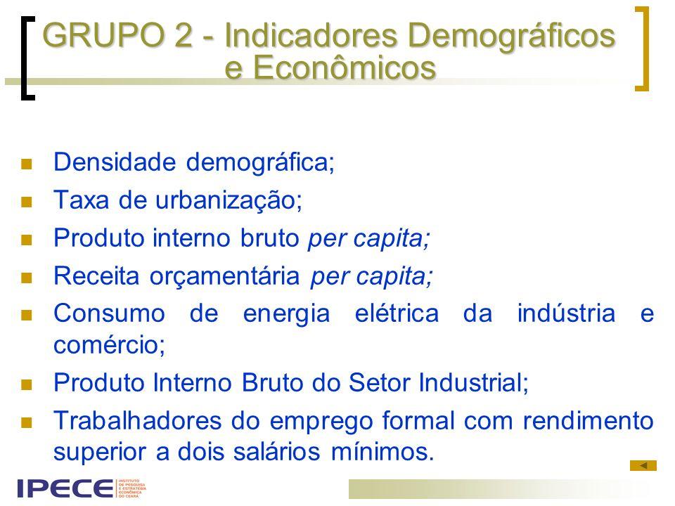 GRUPO 2 - Indicadores Demográficos e Econômicos Densidade demográfica; Taxa de urbanização; Produto interno bruto per capita; Receita orçamentária per