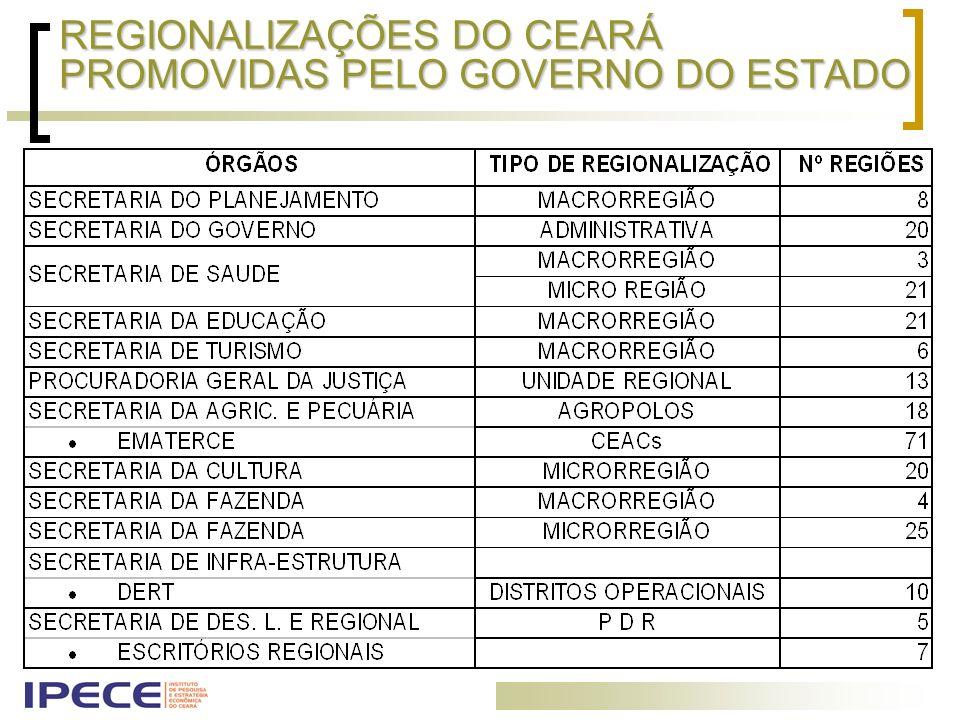 MACRORREGIÕES DE PLANEJAMENTO