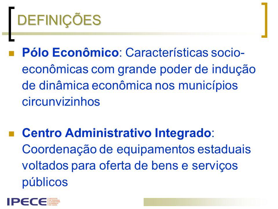 DEFINIÇÕES Pólo Econômico: Características socio- econômicas com grande poder de indução de dinâmica econômica nos municípios circunvizinhos Centro Ad