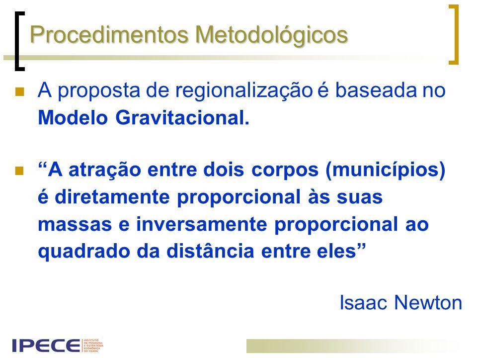 Equação Gravitacional I ij = g (M i x M j ) / D 2 ij I ij = interação entre os municípios i e j M i = massa do município i M j = massa do município j D ij = distância entre os municípios i e j g = constante gravitacional
