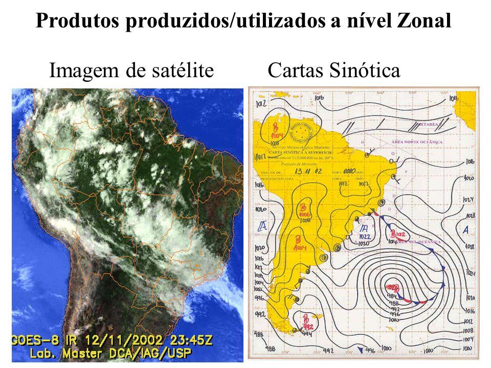 Produtos produzidos/utilizados a nível Zonal Imagem de satéliteCartas Sinótica