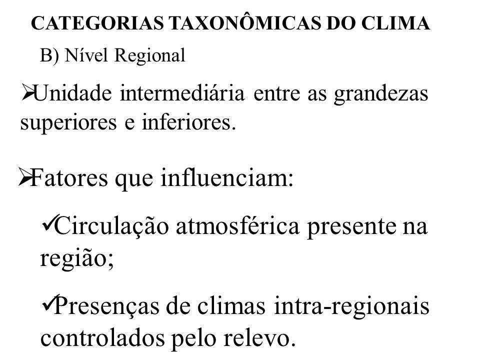 CATEGORIAS TAXONÔMICAS DO CLIMA B) Nível Regional Fatores que influenciam: Circulação atmosférica presente na região; Presenças de climas intra-region
