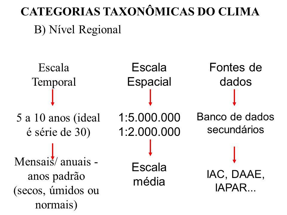 CATEGORIAS TAXONÔMICAS DO CLIMA B) Nível Regional Escala Temporal 5 a 10 anos (ideal é série de 30) Mensais/ anuais - anos padrão (secos, úmidos ou no