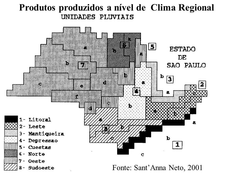 Produtos produzidos a nível de Clima Regional Fonte: SantAnna Neto, 2001