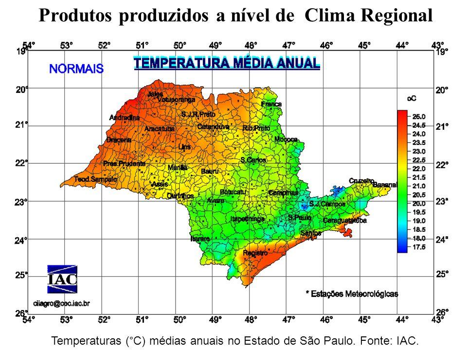 Temperaturas (°C) médias anuais no Estado de São Paulo. Fonte: IAC. Produtos produzidos a nível de Clima Regional