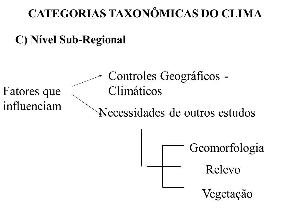 CATEGORIAS TAXONÔMICAS DO CLIMA C) Nível Sub-Regional Controles Geográficos - Climáticos Necessidades de outros estudos Geomorfologia Vegetação Fatore