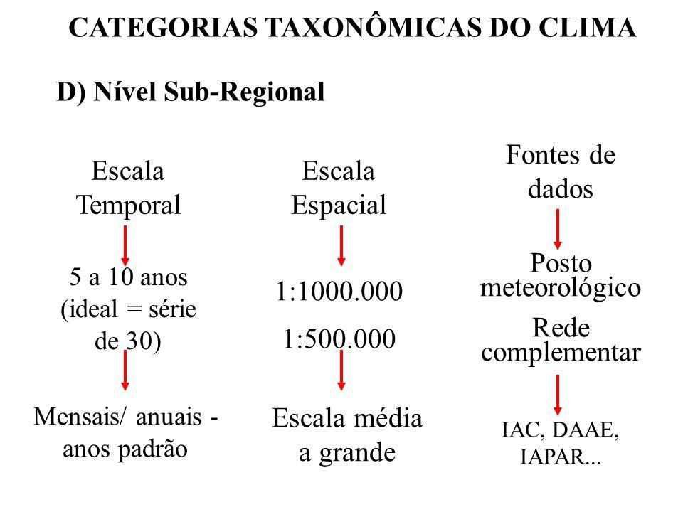CATEGORIAS TAXONÔMICAS DO CLIMA D) Nível Sub-Regional Escala Temporal 5 a 10 anos (ideal = série de 30) Mensais/ anuais - anos padrão Escala Espacial