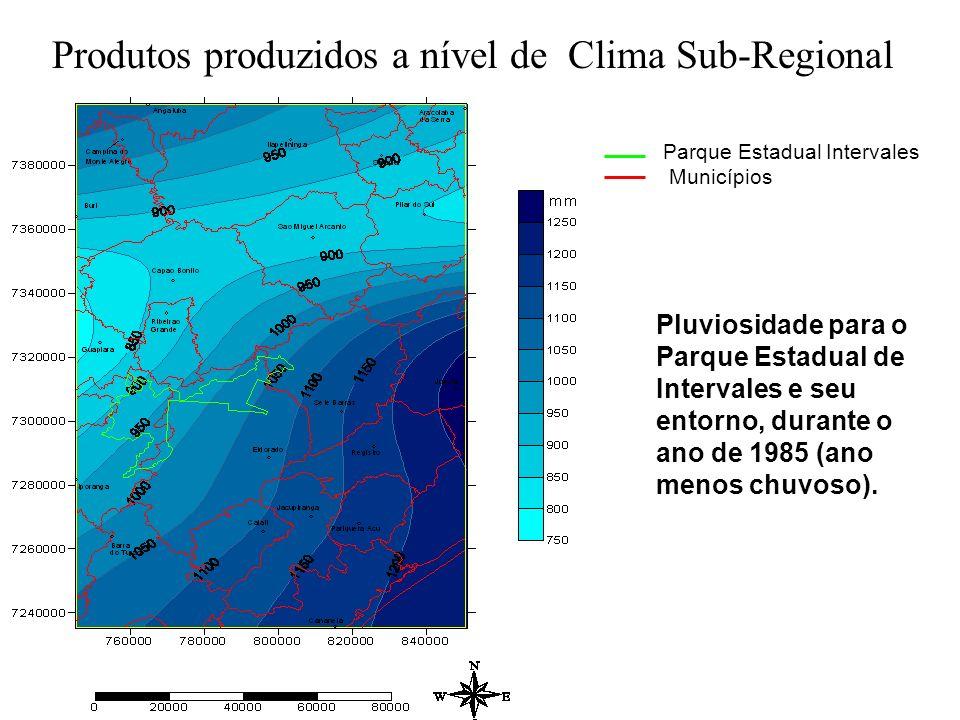 Produtos produzidos a nível de Clima Sub-Regional Parque Estadual Intervales Municípios Pluviosidade para o Parque Estadual de Intervales e seu entorn