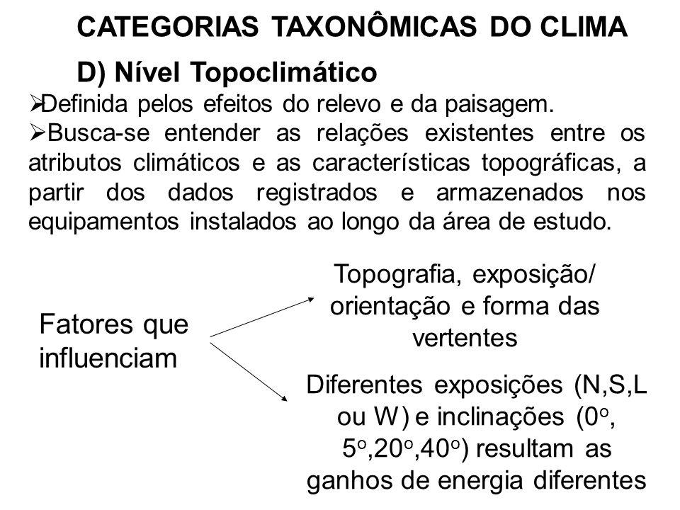 CATEGORIAS TAXONÔMICAS DO CLIMA D) Nível Topoclimático Fatores que influenciam Diferentes exposições (N,S,L ou W) e inclinações (0 o, 5 o,20 o,40 o )