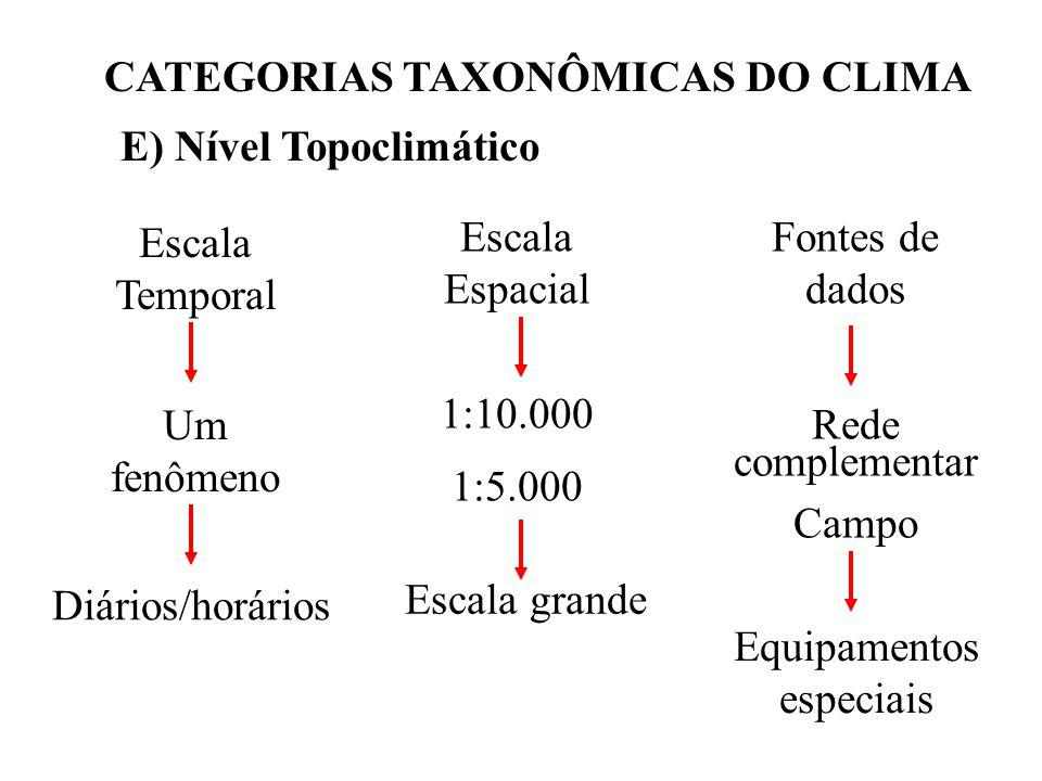 CATEGORIAS TAXONÔMICAS DO CLIMA E) Nível Topoclimático Escala Temporal Um fenômeno Diários/horários Escala Espacial 1:10.000 1:5.000 Escala grande Fon