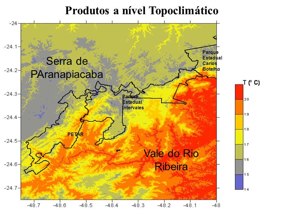 Produtos a nível Topoclimático Parque Estadual Intervales PETAR Parque Estadual Carlos Botelho Vale do Rio Ribeira Serra de PAranapiacaba