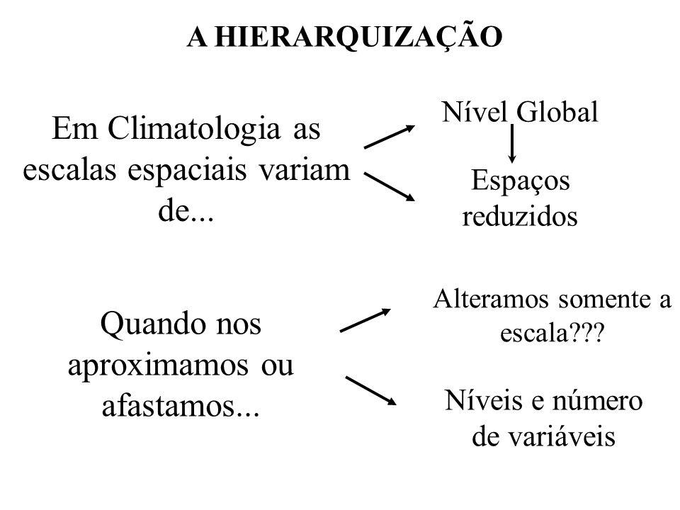 A HIERARQUIZAÇÃO Em Climatologia as escalas espaciais variam de... Nível Global Espaços reduzidos Quando nos aproximamos ou afastamos... Alteramos som