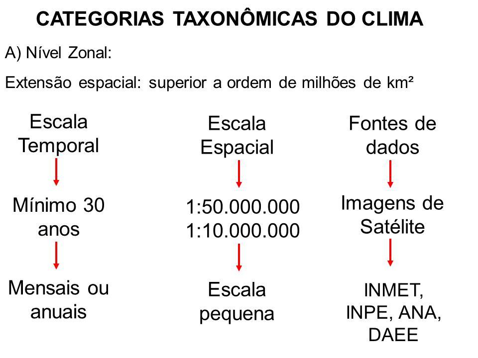 CATEGORIAS TAXONÔMICAS DO CLIMA A) Nível Zonal: Extensão espacial: superior a ordem de milhões de km² Escala Temporal Mínimo 30 anos Mensais ou anuais