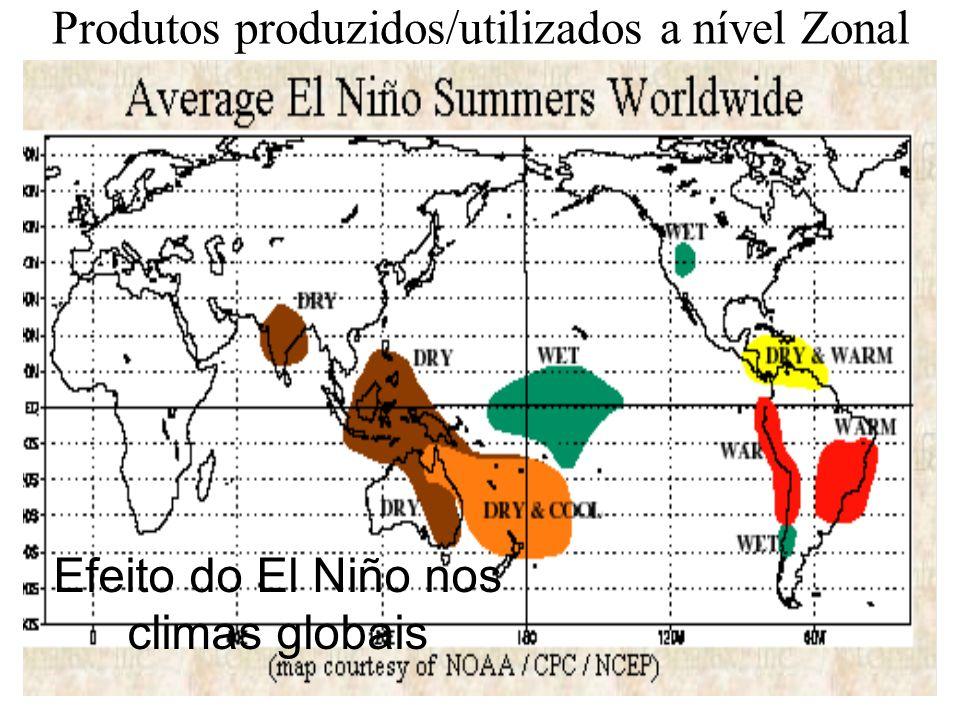 Efeito do El Niño nos climas globais