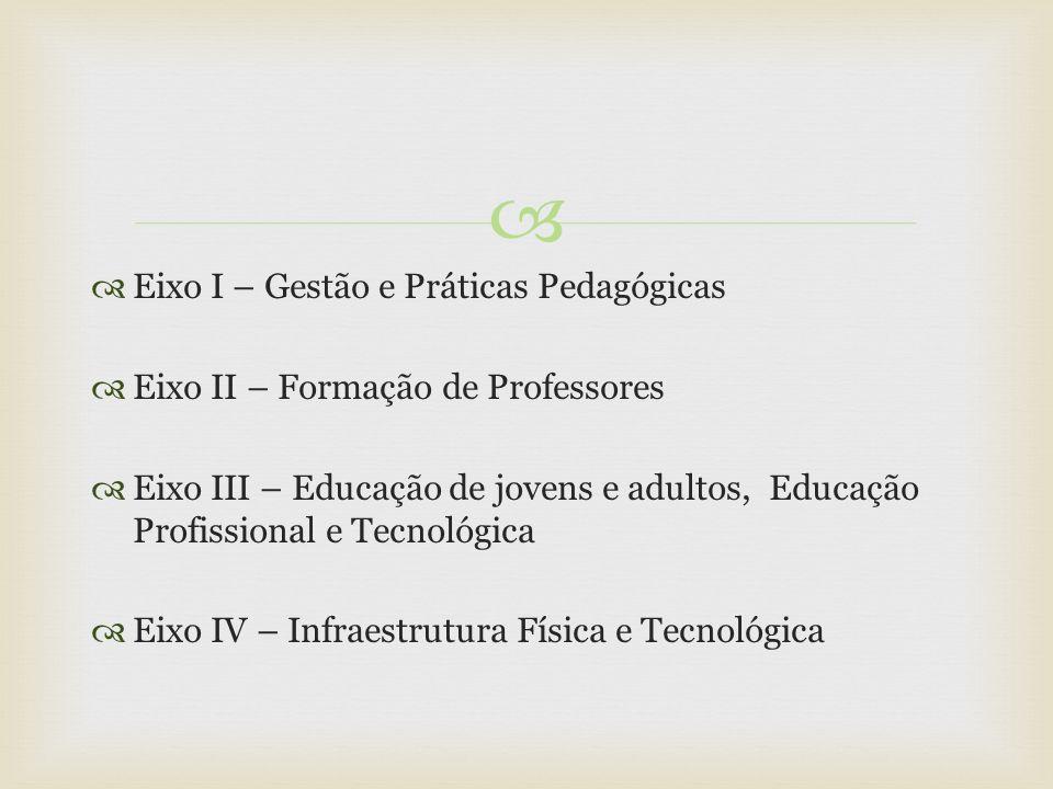 Eixo I – Gestão e Práticas Pedagógicas Eixo II – Formação de Professores Eixo III – Educação de jovens e adultos, Educação Profissional e Tecnológica