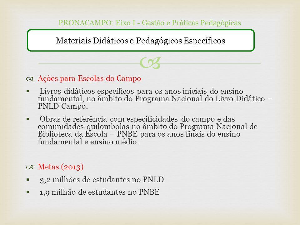 Ações para Escolas do Campo Livros didáticos específicos para os anos iniciais do ensino fundamental, no âmbito do Programa Nacional do Livro Didático