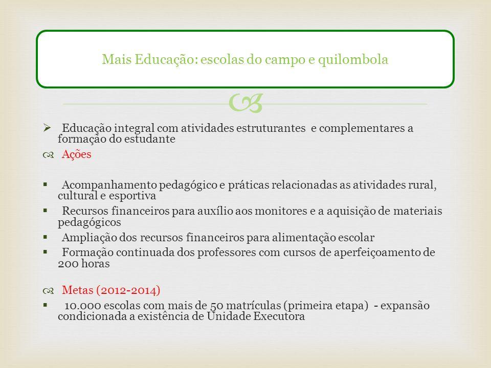 Educação integral com atividades estruturantes e complementares a formação do estudante Ações Acompanhamento pedagógico e práticas relacionadas as ati