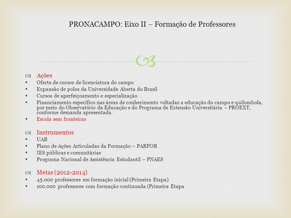 Ações Oferta de cursos de licenciatura do campo Expansão de polos da Universidade Aberta do Brasil Cursos de aperfeiçoamento e especialização Financia