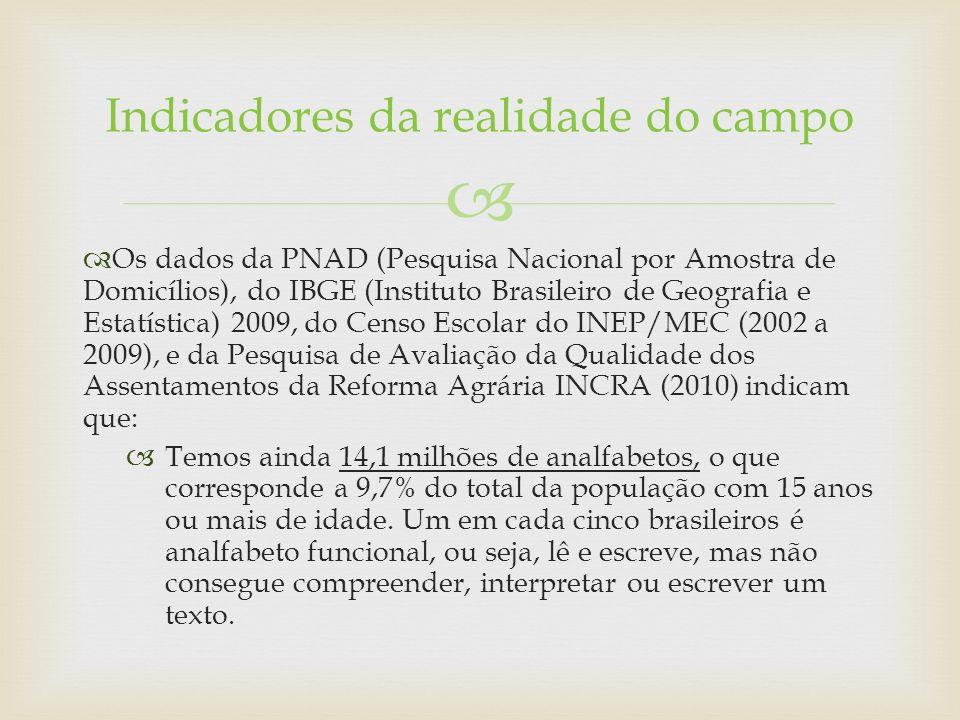 Os dados da PNAD (Pesquisa Nacional por Amostra de Domicílios), do IBGE (Instituto Brasileiro de Geografia e Estatística) 2009, do Censo Escolar do IN