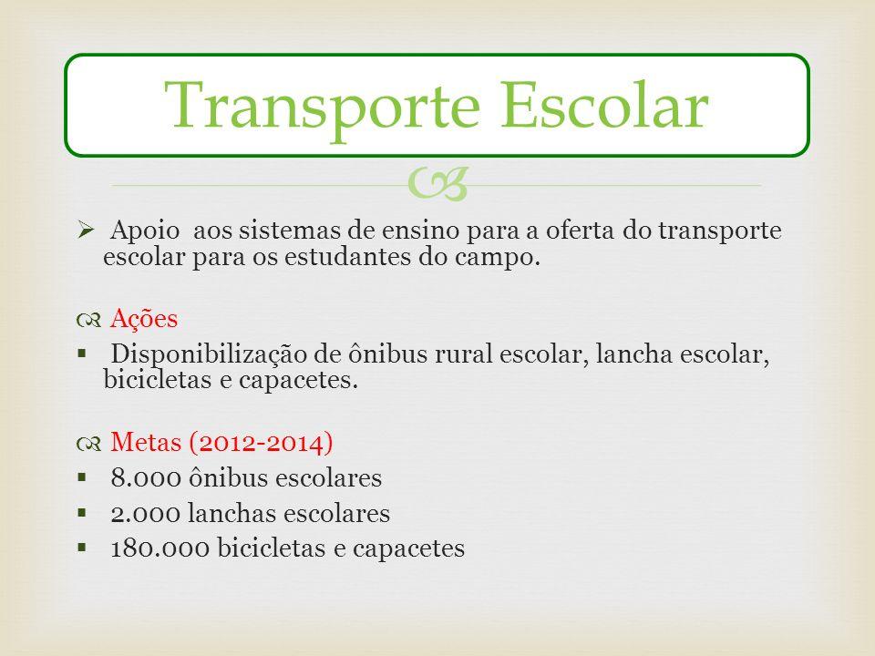 Apoio aos sistemas de ensino para a oferta do transporte escolar para os estudantes do campo. Ações Disponibilização de ônibus rural escolar, lancha e