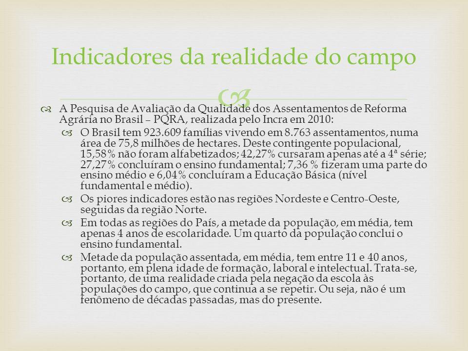 A Pesquisa de Avaliação da Qualidade dos Assentamentos de Reforma Agrária no Brasil – PQRA, realizada pelo Incra em 2010: O Brasil tem 923.609 família