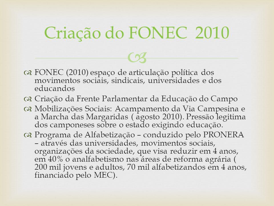 FONEC (2010) espaço de articulação política dos movimentos sociais, sindicais, universidades e dos educandos Criação da Frente Parlamentar da Educação