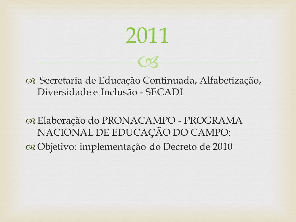 Programa de apoio técnico e financeiro aos Estados, Municípios e Distrito Federal para a implementação da política de educação do campo, conforme Decreto n° 7.352/2010.