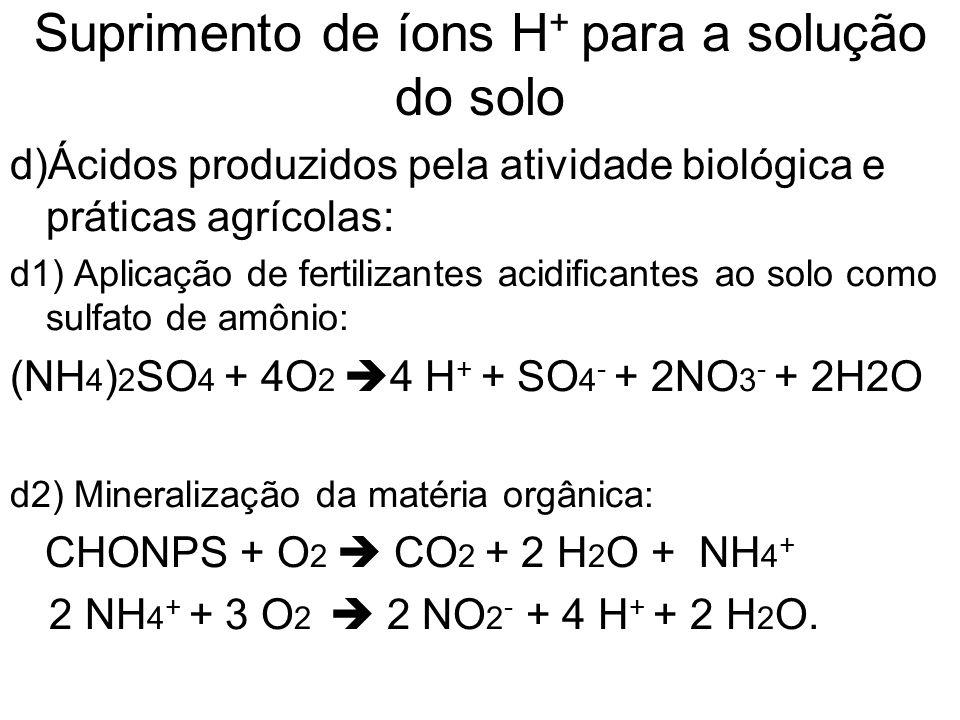 Suprimento de íons H + para a solução do solo d)Ácidos produzidos pela atividade biológica e práticas agrícolas: d1) Aplicação de fertilizantes acidif