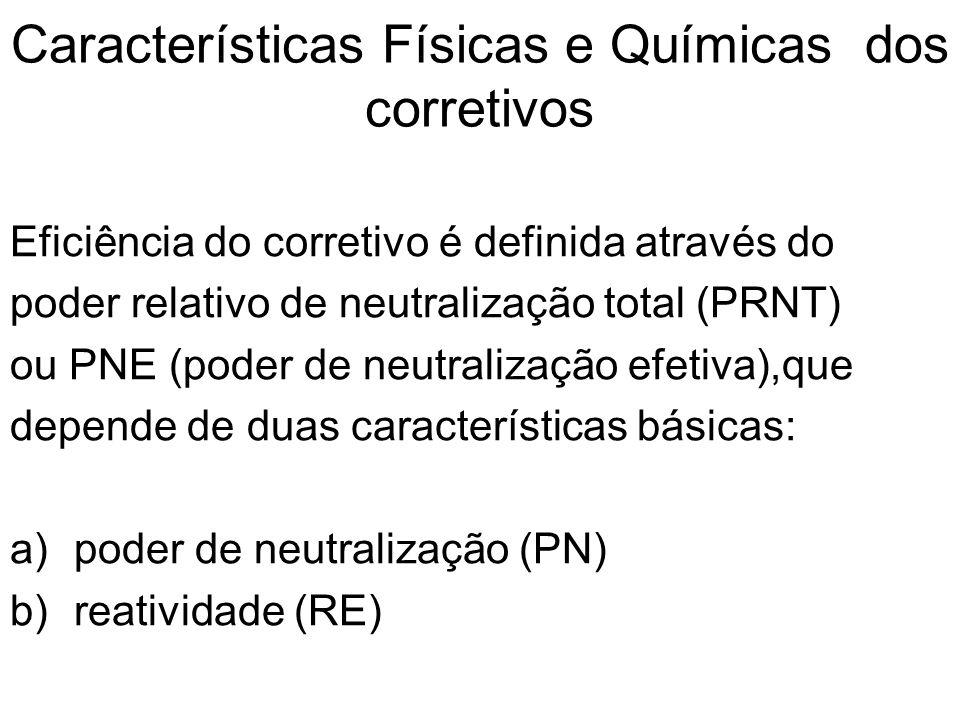 Características Físicas e Químicas dos corretivos Eficiência do corretivo é definida através do poder relativo de neutralização total (PRNT) ou PNE (p