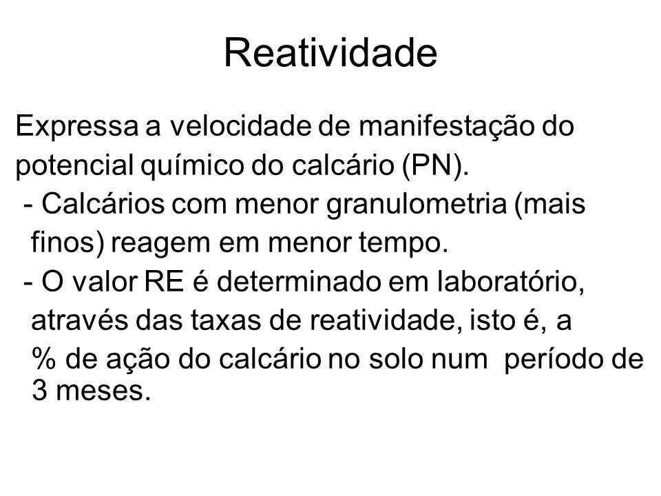 Reatividade Expressa a velocidade de manifestação do potencial químico do calcário (PN). - Calcários com menor granulometria (mais finos) reagem em me