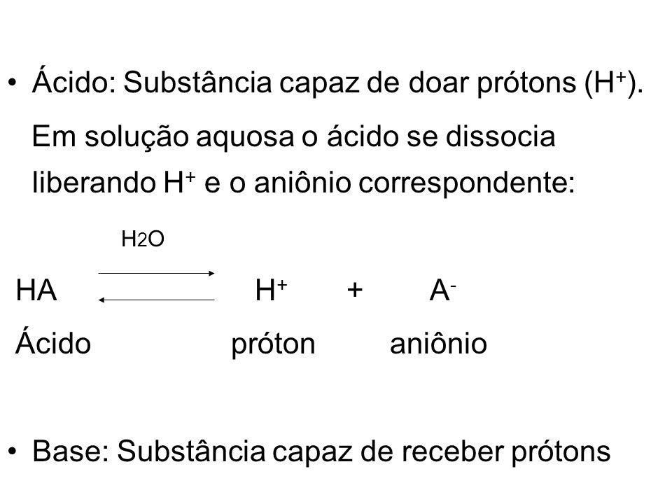 Ácido: Substância capaz de doar prótons (H + ). Em solução aquosa o ácido se dissocia liberando H + e o aniônio correspondente: H 2 O HA H + + A - Áci