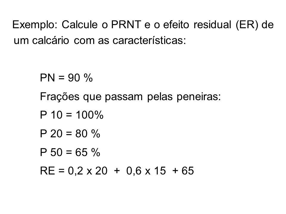 Exemplo: Calcule o PRNT e o efeito residual (ER) de um calcário com as características: PN = 90 % Frações que passam pelas peneiras: P 10 = 100% P 20