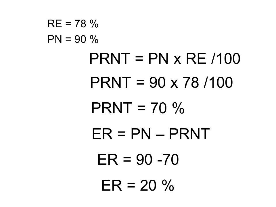 RE = 78 % PN = 90 % PRNT = PN x RE /100 PRNT = 90 x 78 /100 PRNT = 70 % ER = PN – PRNT ER = 90 -70 ER = 20 %