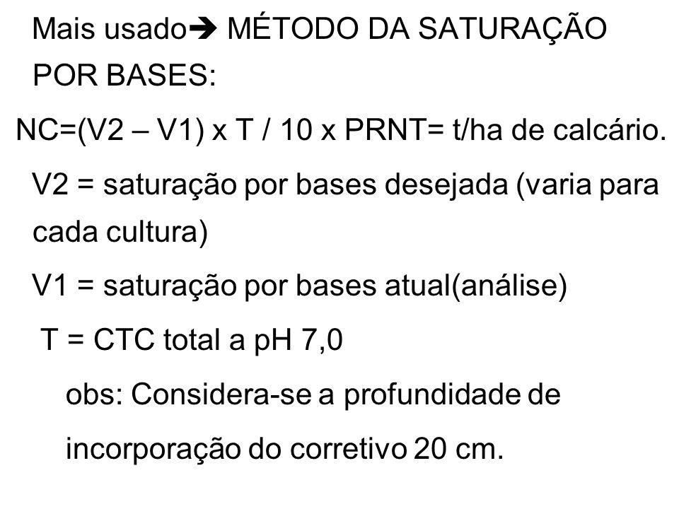 Mais usado MÉTODO DA SATURAÇÃO POR BASES: NC=(V2 – V1) x T / 10 x PRNT= t/ha de calcário. V2 = saturação por bases desejada (varia para cada cultura)