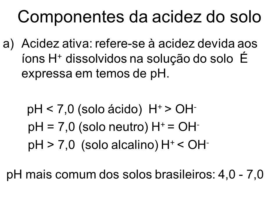 Componentes da acidez do solo a)Acidez ativa: refere-se à acidez devida aos íons H + dissolvidos na solução do solo É expressa em temos de pH. pH OH -