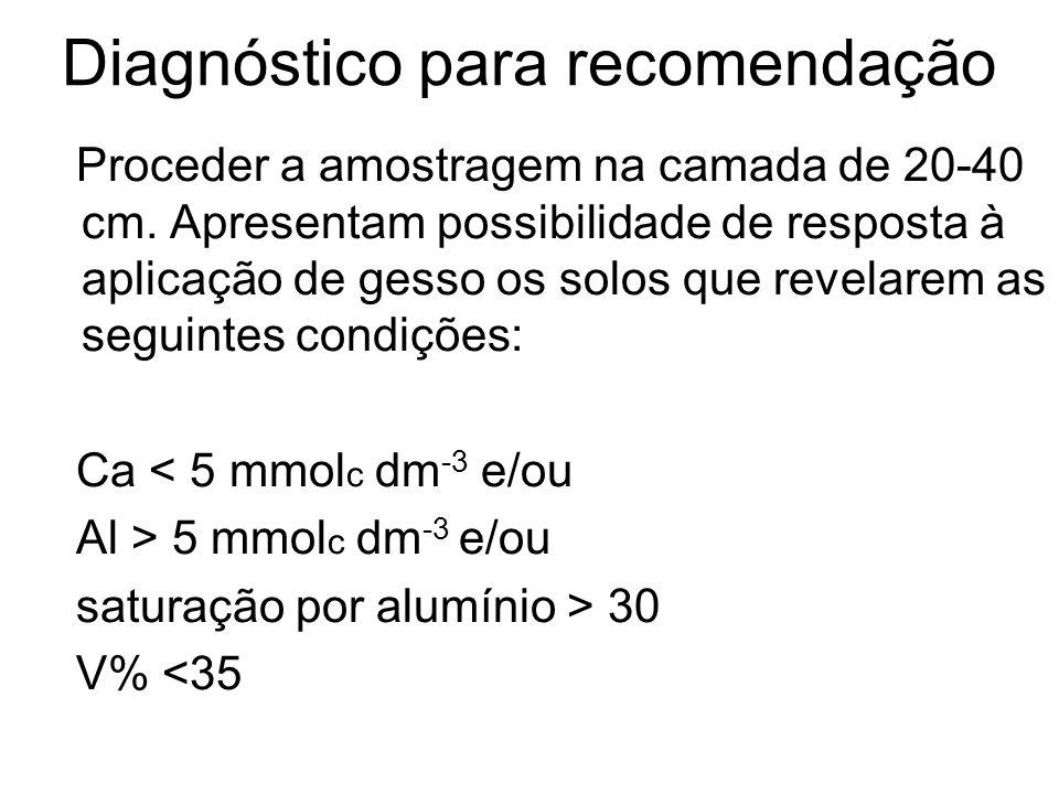 Diagnóstico para recomendação Proceder a amostragem na camada de 20-40 cm. Apresentam possibilidade de resposta à aplicação de gesso os solos que reve