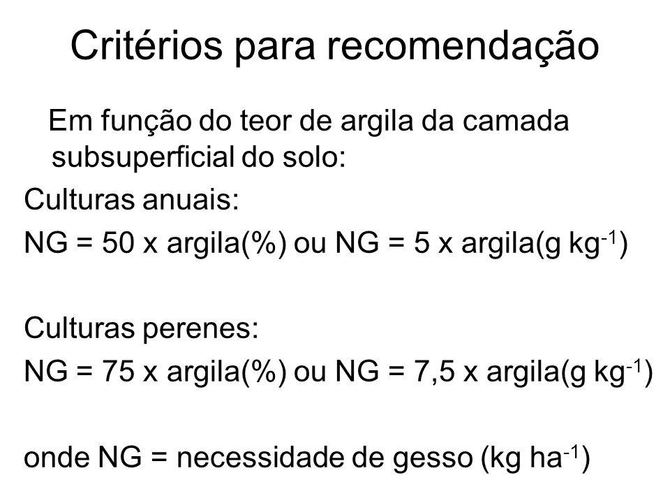 Critérios para recomendação Em função do teor de argila da camada subsuperficial do solo: Culturas anuais: NG = 50 x argila(%) ou NG = 5 x argila(g kg