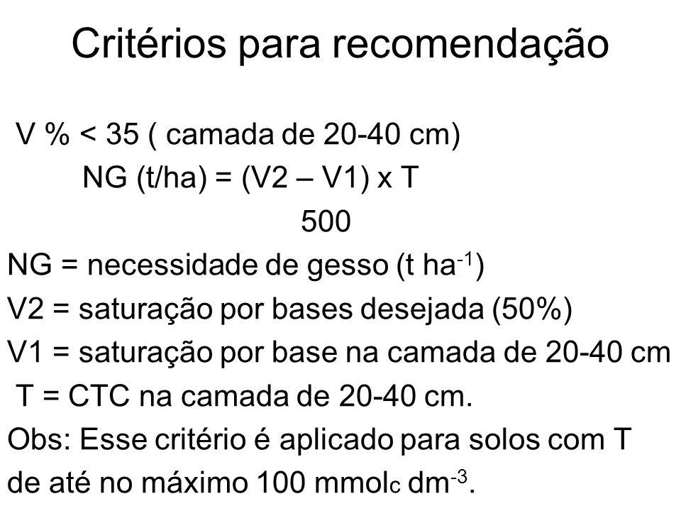 Critérios para recomendação V % < 35 ( camada de 20-40 cm) NG (t/ha) = (V2 – V1) x T 500 NG = necessidade de gesso (t ha -1 ) V2 = saturação por bases