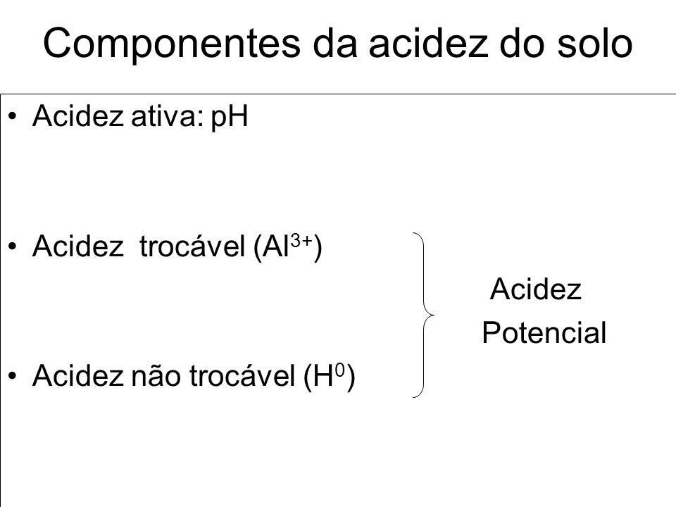 Componentes da acidez do solo Acidez ativa: pH Acidez trocável (Al 3+ ) Acidez Potencial Acidez não trocável (H 0 )