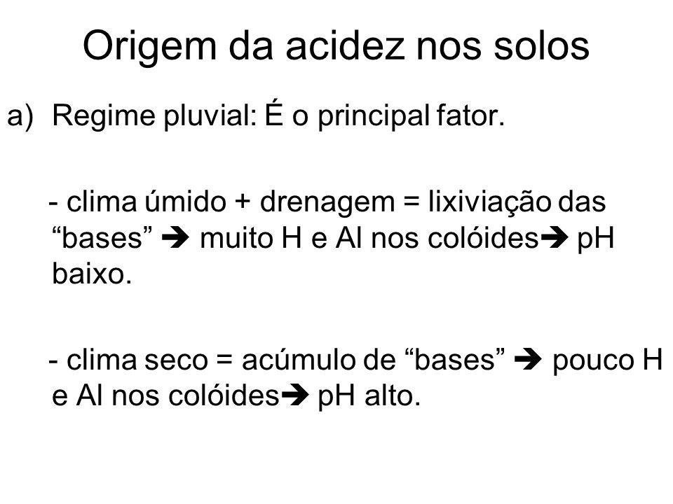 Origem da acidez nos solos a)Regime pluvial: É o principal fator. - clima úmido + drenagem = lixiviação das bases muito H e Al nos colóides pH baixo.