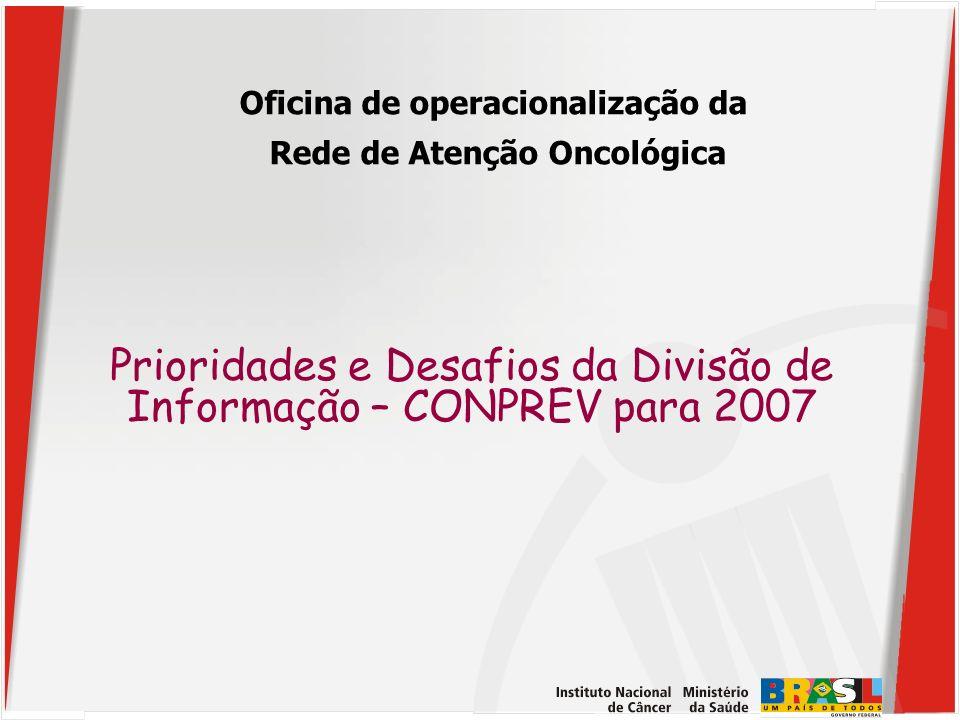 Histórico Consultoria PNUD de apoio à RAO (COAE) Pactuação interna no INCA (SISPLAN) Portaria MS nº 2439 que instituiu a PNAO GT Indicadores - CONPREV e SAS Oficina de validação (10/10/2006)