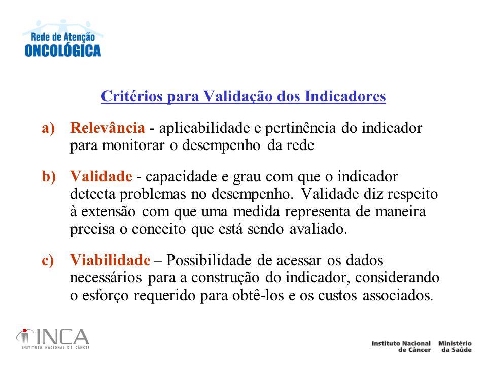 Critérios para Validação dos Indicadores a)Relevância - aplicabilidade e pertinência do indicador para monitorar o desempenho da rede b)Validade - cap