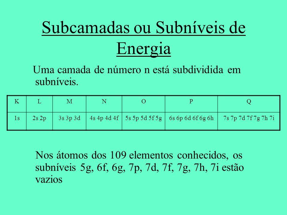 Subcamadas ou Subníveis de Energia Uma camada de número n está subdividida em subníveis. Nos átomos dos 109 elementos conhecidos, os subníveis 5g, 6f,